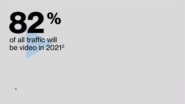 Share of video in web traffic by 2021