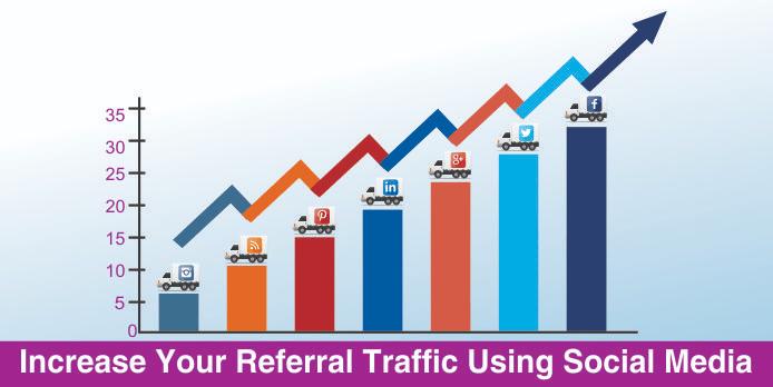Increase Traffic Using Social Media