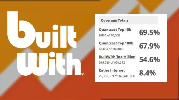 google-analytics-built-with-stats