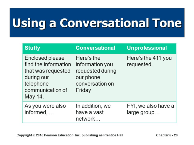 Using a Conversational Tone