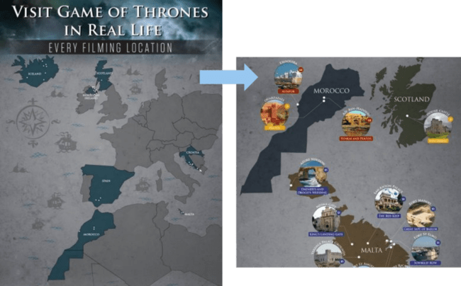Game of Thrones Infographic