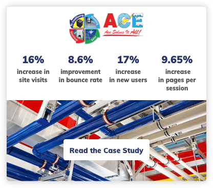 HVAC Digital Marketing Case Study