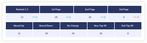 NFPS Page Views