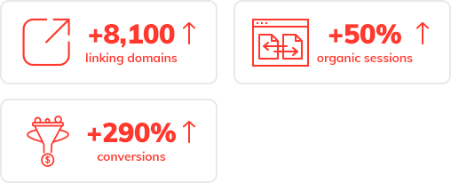 SEO Strategy Facts and Figures