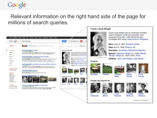 Frank Lloyd Wright google search