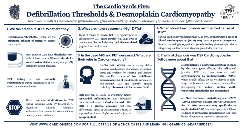 Defibrillation Thresholds and Desmoplakin Cardiomyopathy