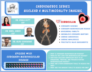 101. Nuclear and Multimodality Imaging – Coronary Microvascular Disease