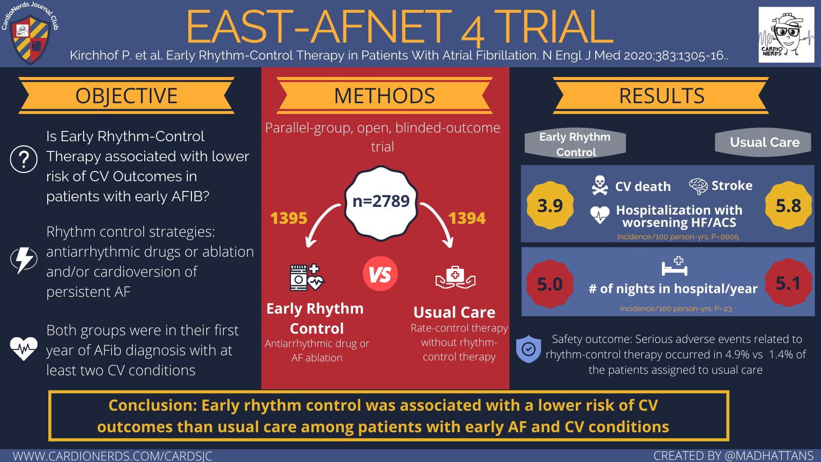 #CardsJC: EAST-AFNET4 Trial