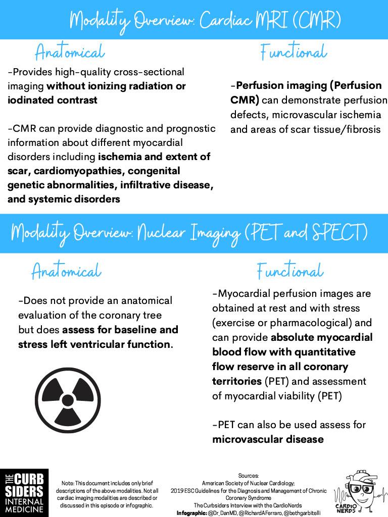 4. SIHD CMR & Nuclear