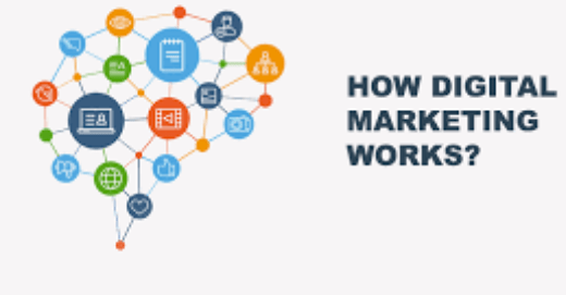how digital marketing works
