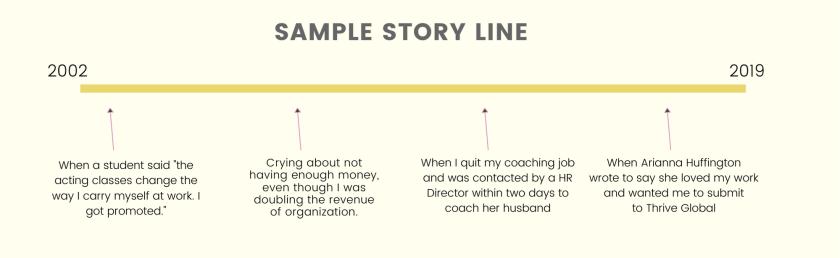career stories line
