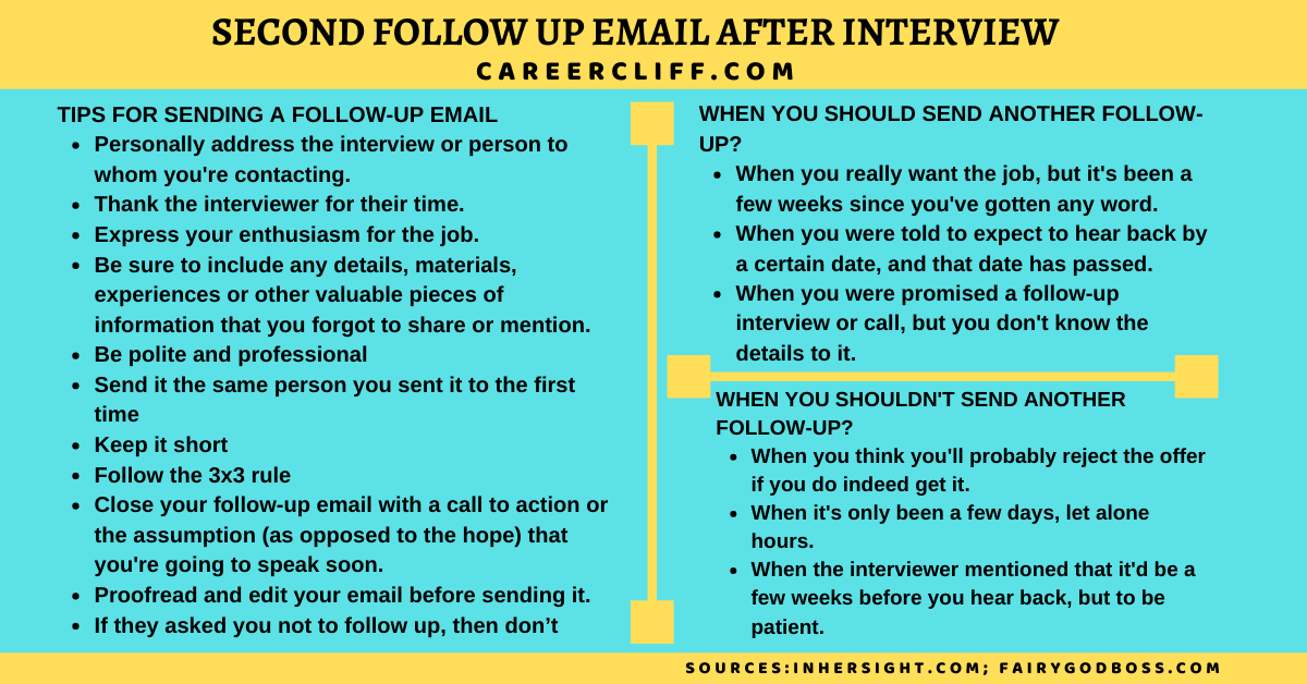 how to write a second follow up email after interview
