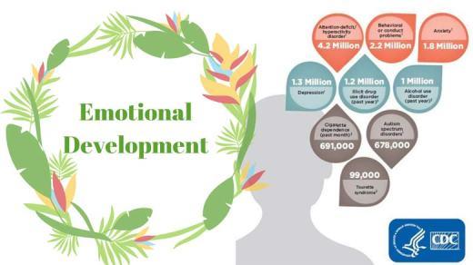 Emotional Development Definition