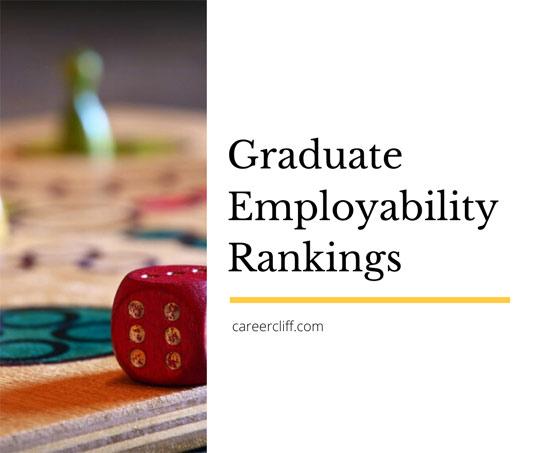 Graduate Employability Rankings 2020 by QS