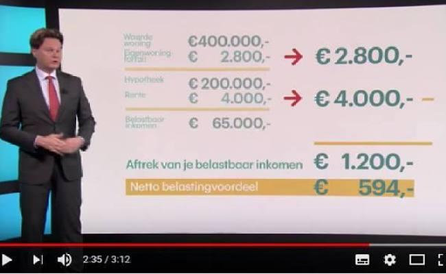 Video De Hypotheekrente Aftrek Verdwijnt Sneller Dan U
