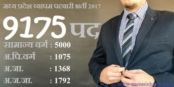 मध्यप्रदेश पटवारी भर्ती 9175 पद, कैसे करें आवेदन पूरी जानकारी