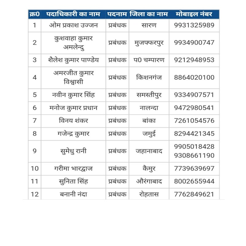 bihar student credit card helpline number