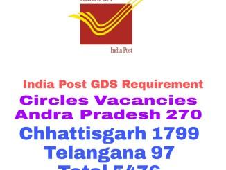 India Post GDS Recruitment 2019