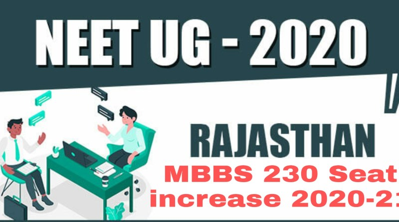 NEET 2020 Latest Update Rajasthan