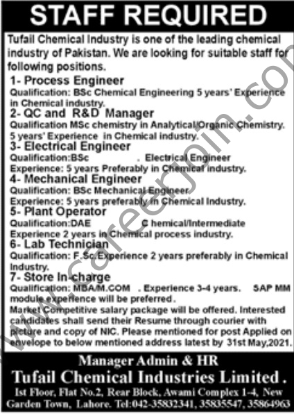 Tufail Chemical Industry Jobs May 2021