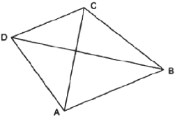 CBSE 9, Math, CBSE- Quadrilaterals, Notes