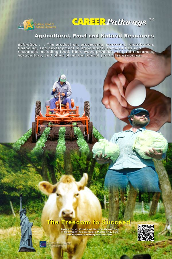 Agricultural Food & Natural Resources Poster