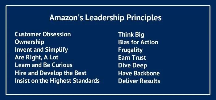 Applying For Amazon Amazon Job Opportunities CareerProPlus