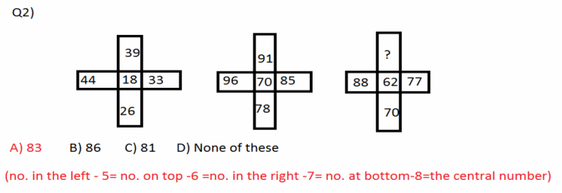 Character Puzzles Logical Reasoning Questions