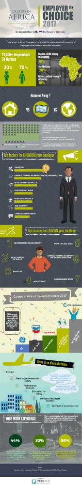 eoc infographic