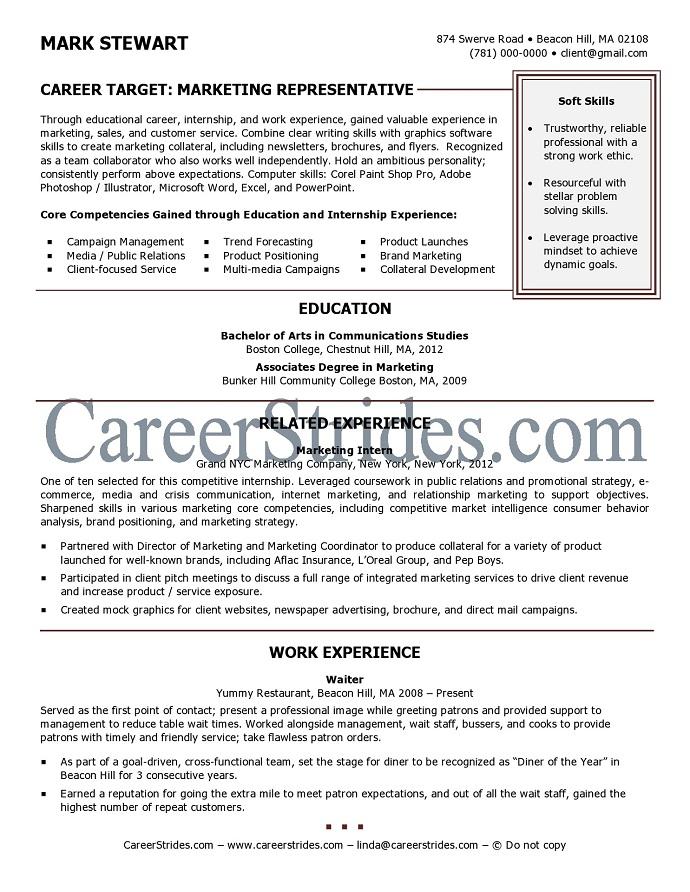 Resume examples recent college graduate  South Florida