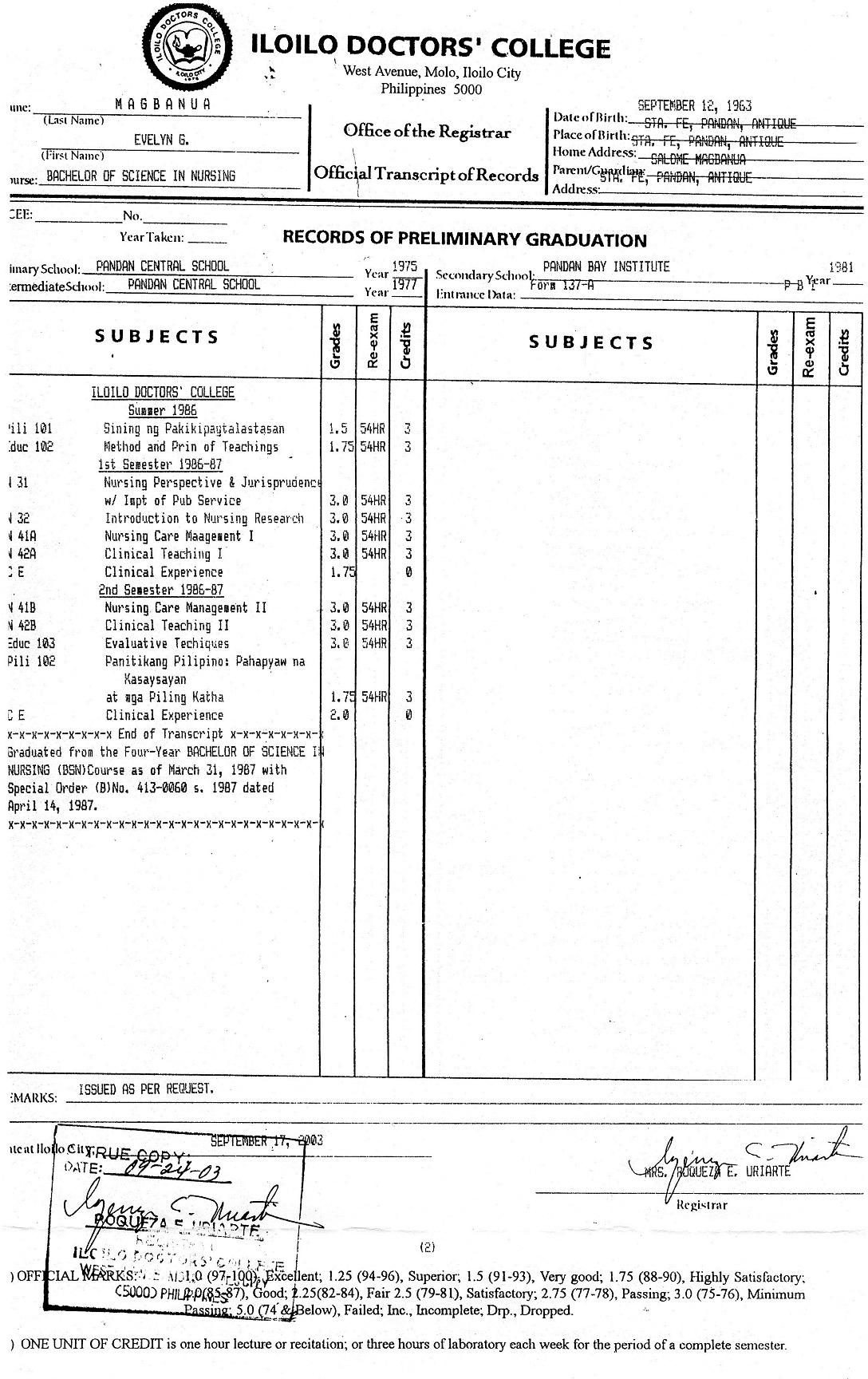 16. Board Certificate
