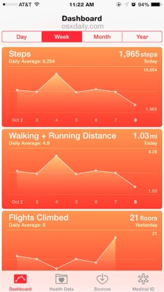 iPhone Health app showing daily steps.