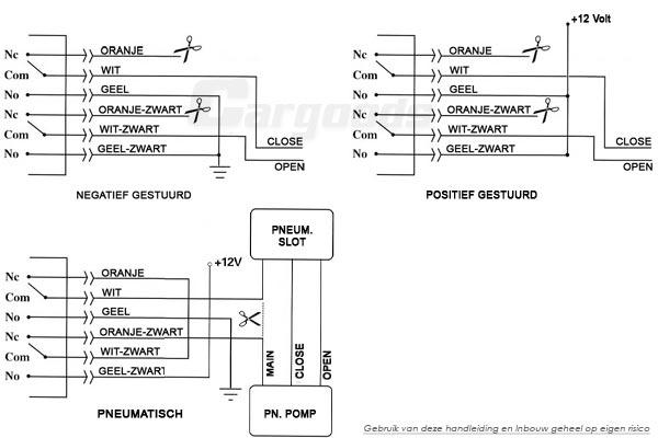 citroen berlingo van wiring diagram 1990 jeep wrangler ignition technische informatie - inbouwhandleiding centrale deurvergrendeling