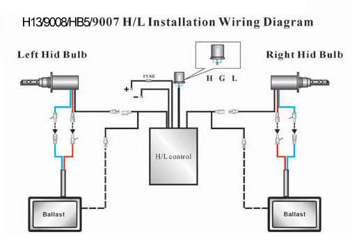kensun hid wiring diagram 25 wiring diagram images - wiring