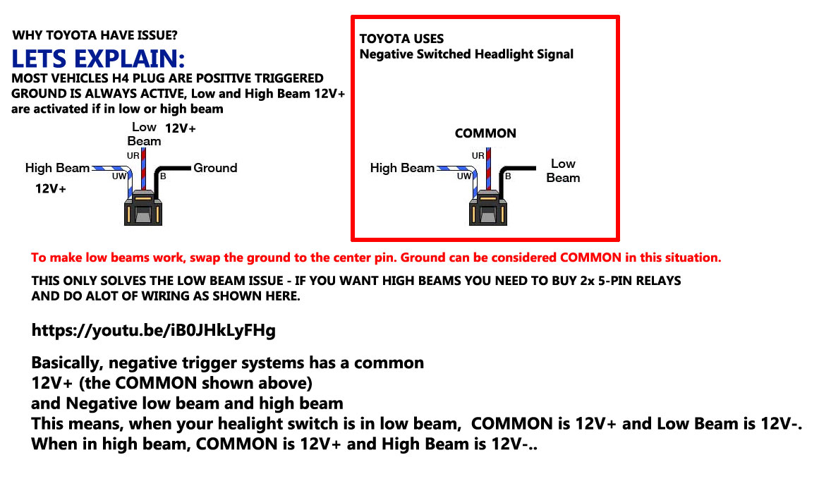 hight resolution of h4 led wiring wiring diagram schematics rh ksefanzone com 9007 bulb wiring 4651 to h4
