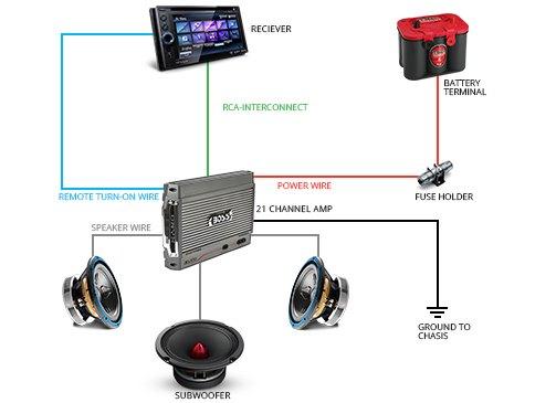 car audio system amplifier