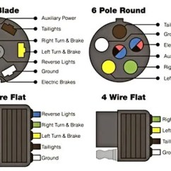 Wiring Diagram For Chevy Truck Tail Lights Alpine Cda 9827 Connect Your Car To Trailer The Easy Way Below Is Not Intended Be A Per Se But Rather Shown Give You An Idea Of What These Choices Look Like