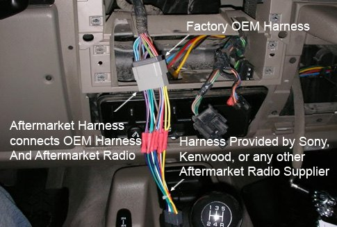 How To Wire A Head Unit Without Harness How To Make A Car Stereo