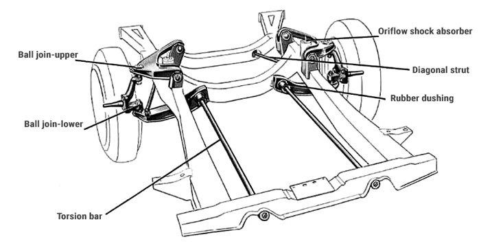 Bmw M6 Suspension, Bmw, Free Engine Image For User Manual