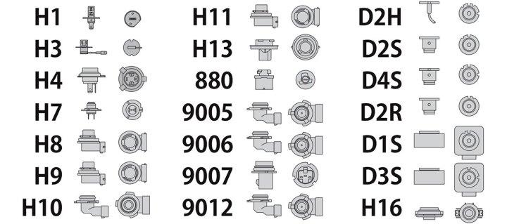 Sylvania Auto Bulb Guide >> Car Light Bulb Cross Reference Chart   Decoratingspecial.com