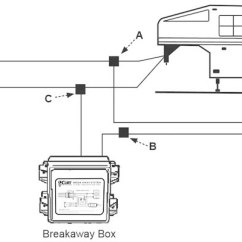 Wiring Diagram Trailer Breakaway Switch Rotation Defense Volleyball Kit Installation For Single And Dual Brake Axle Trailers – Readingrat.net
