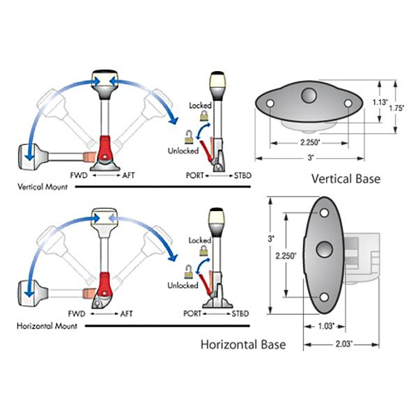 wiring navigation lights anchor