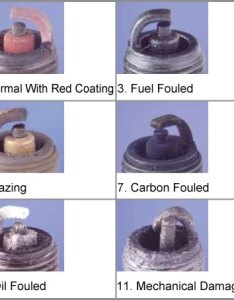 Autolite spark plug troubleshooting fouling also installation rh carid