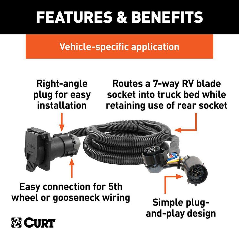 medium resolution of  7 5th wheel and gooseneck wiring harnesscurt