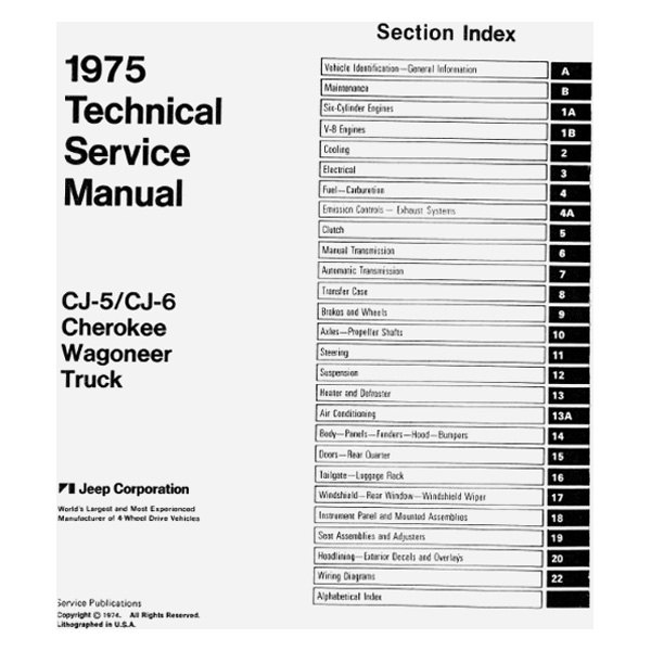 For Jeep Cherokee 1975 Detroit Iron 1975 Jeep Technical