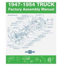 detroit iron 1947 1954 chevrolet truck factory assembly manual [ 3000 x 3000 Pixel ]