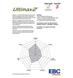 ultimax brake pads level [ 1000 x 1000 Pixel ]
