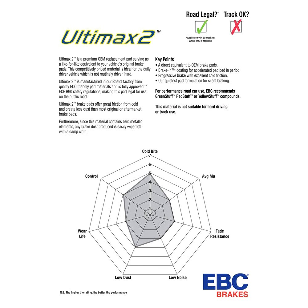 hight resolution of  ultimax brake pads level