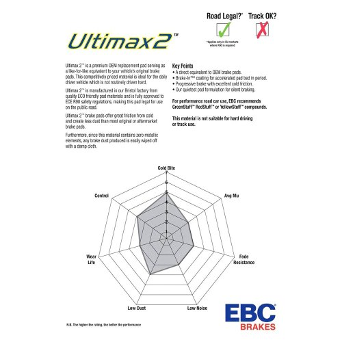 small resolution of  ultimax brake pads level