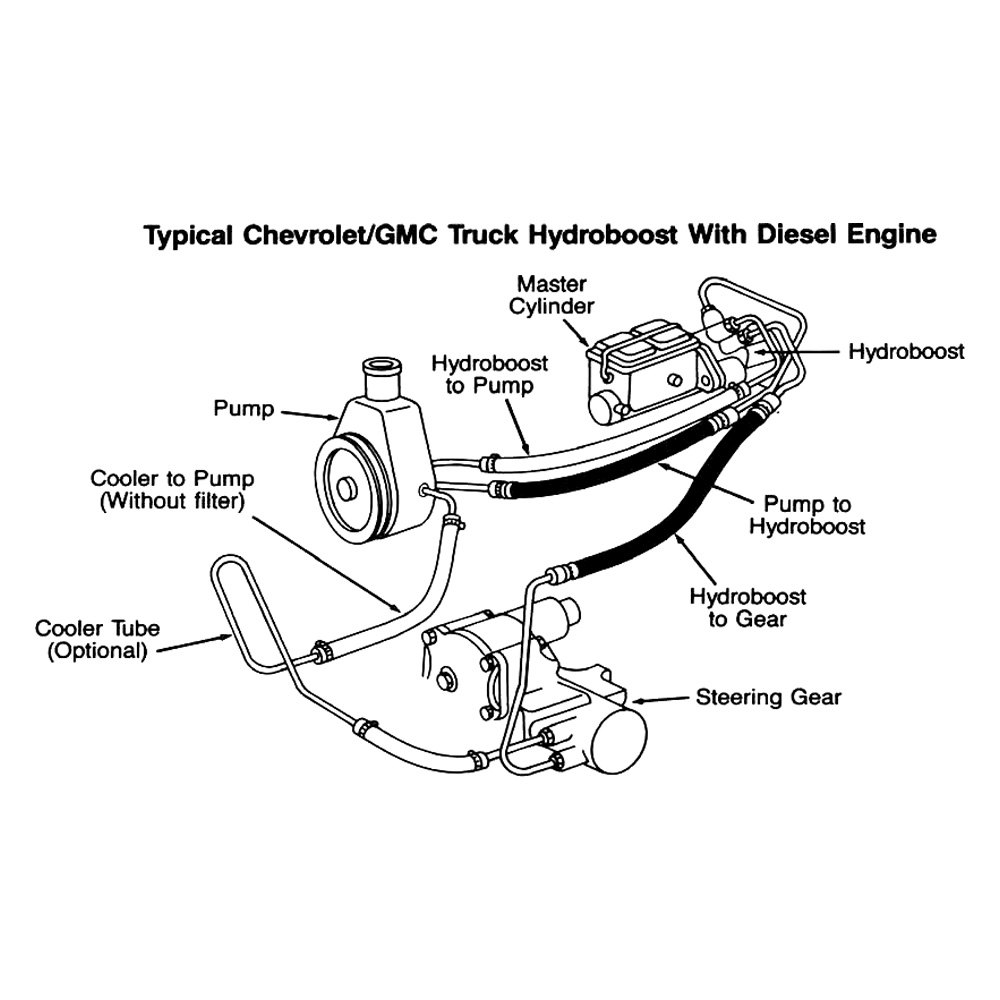 2002 Chevy Trailblazer Power Steering Lines Diagram